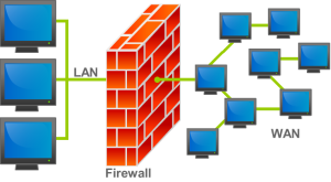 Firewall helps internet security
